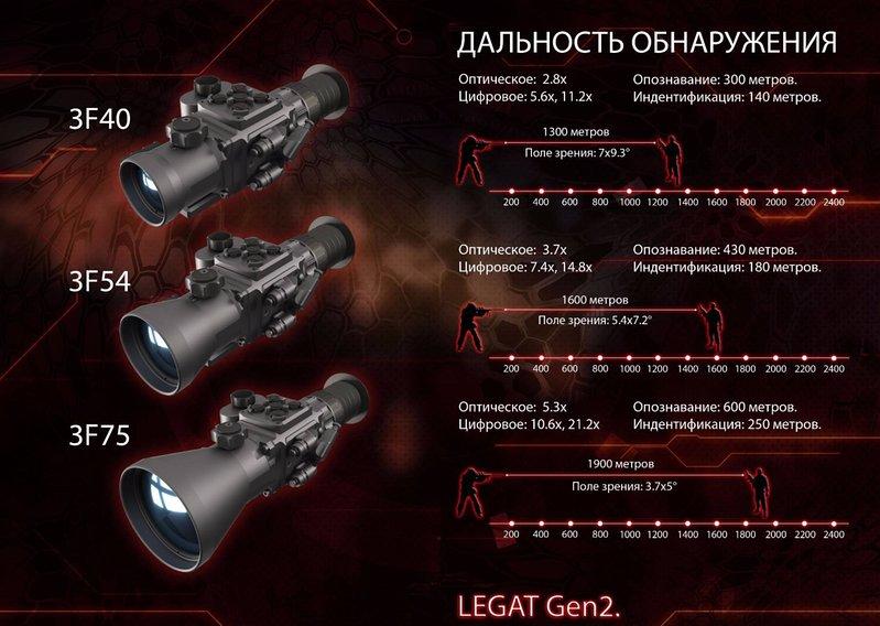 фото тепловизионного охотничьего прицела LEGAT-3F40 Gen2 Lite